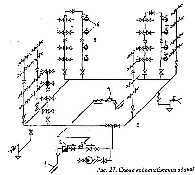 На схеме показаны ввод 1 с